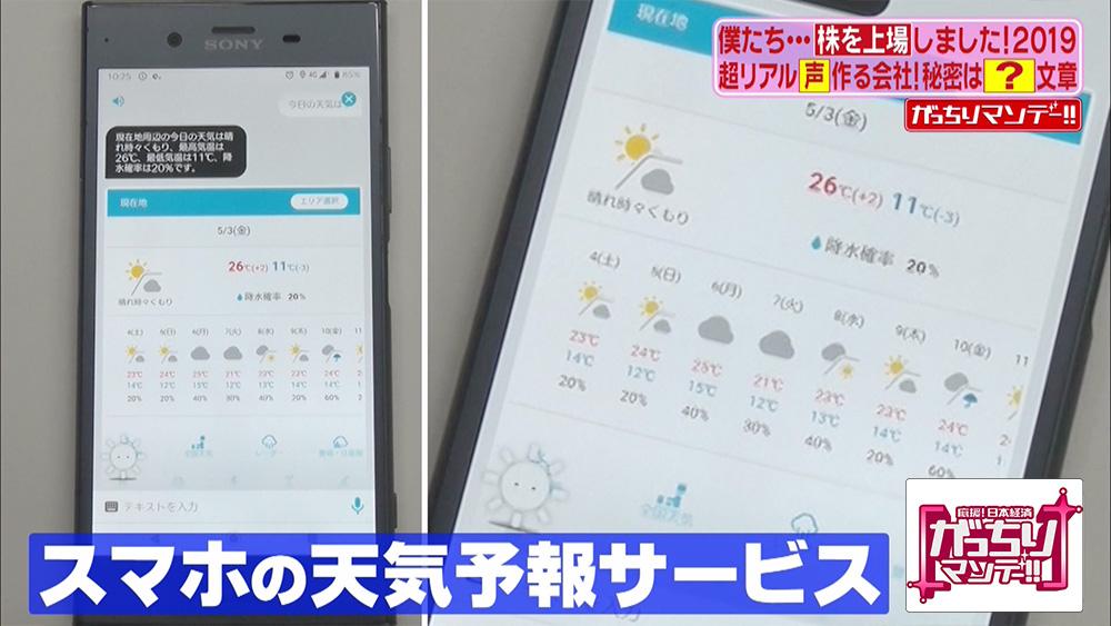 「エーアイトーク」はスマートフォンの天気予報読み上げ