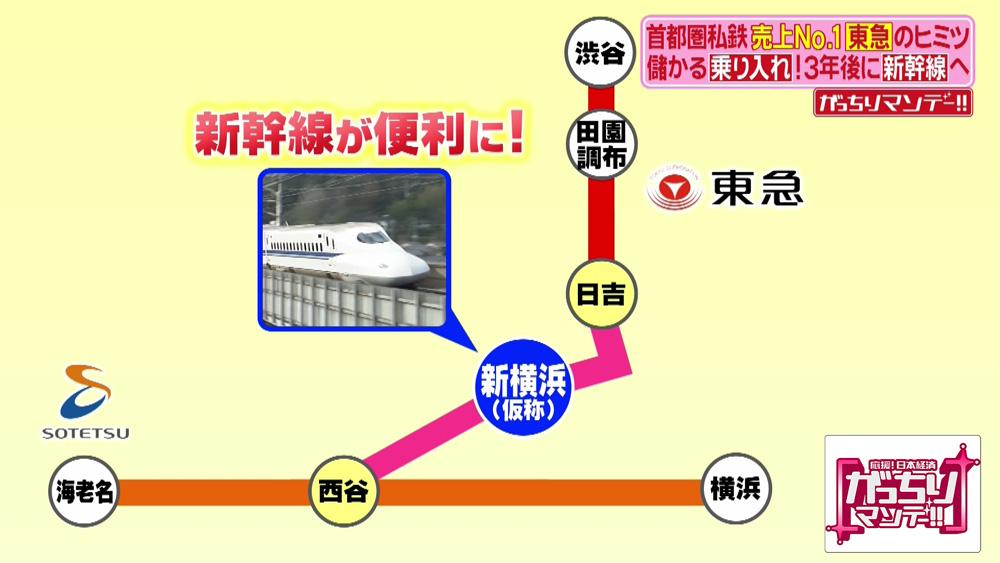 新横浜に新駅予定