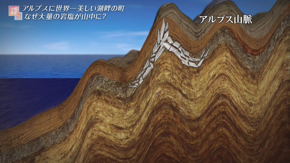 岩塩の層がアルプス山脈に