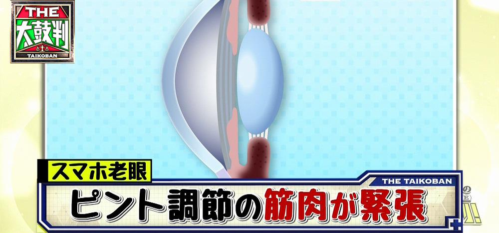 スマホ老眼の仕組み