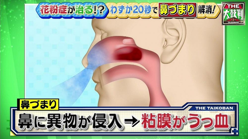 粘膜の血管がうっ血して起きる鼻づまり